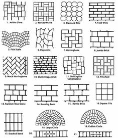 Names And Photos Of Different Tile Patterns Id Love A