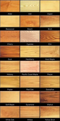 I Might Be Helpful When Decorating To Know Which Wood Species You Like