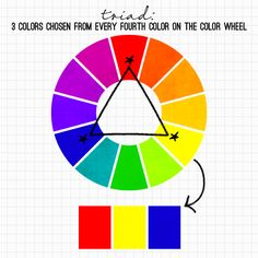 Triad 3 Colors Chosen From Every Fourth Color On The Wheel Im Going To Use Same Relationship Throughout Each Example A Triadic