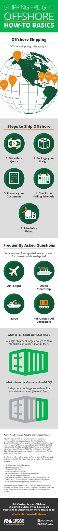 Offshore shipping includes the markets of Puerto