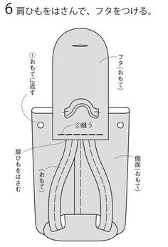 革で手作り!ふっくらシルエットのミニチュアのリュックの作り方(ミニチュア小物)|ぬくもり Places To Visit