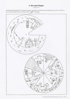 Draaischijf Tien plagen Bible Wheel 10 plagues