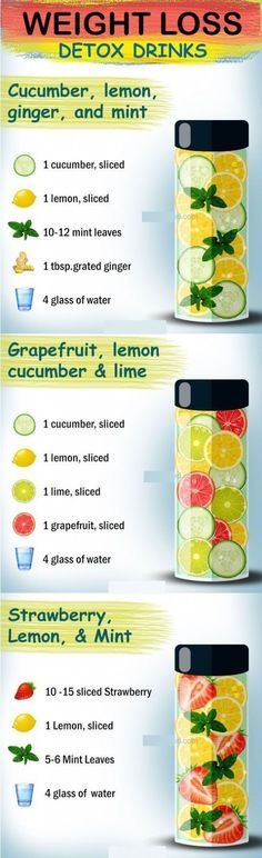 What to drink to lose weight? Best Detox water recipe for weight loss. Add these drinks in your menu to achieve your weight loss goal fast. Check out here 15 effective weight loss drinks that works fast. by dorothy homemade detox drinks Weight Loss Meals, Weight Loss Detox, Weight Loss Drinks, Detox Water To Lose Weight, Weight Loss Water, Smoothies For Weight Loss, Fast Weight Loss Diet, Weight Loss Shakes, Weight Loss Juice