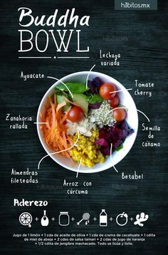 Hábitos Health Coaching | BUDDHA BOWL
