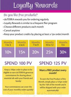 How to use doTERRA's Loyalty Rewards Program (LRP) to get FREE doTERRA essential oils and get all of your shipping cost back! The Essential Life, Best Essential Oils, Essential Oil Uses, Zucchini Chips, Doterra Business Cards, Elixir Floral, Loyalty Rewards Program, Doterra Wellness Advocate, Therapeutic Grade Essential Oils