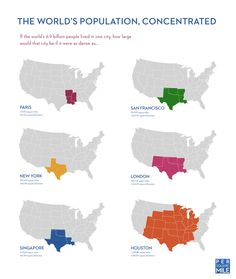 the world's population, concentrated