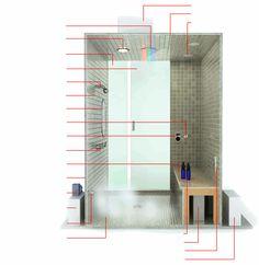 dampfbad mit dusche noor steam glass 1989 bathrooms in 2019 dampfdusche dampfbad und bad