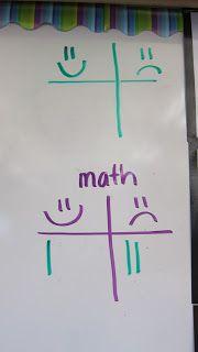 3rd Grade Thoughts: Whole Brain Teaching: The Scoreboard