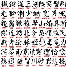 various Japanese kanji