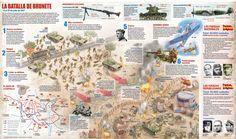 La Batalla de Brunete: 6 al 25 de julio de 1937 | Encyclopedia Online World History, World War, Spanish War, Napoleonic Wars, German Army, Military History, Wwii, Illustration, Infographics