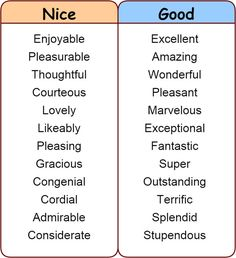 Other ways to say: Nice, Good, Bad, Sad, Happy, Pretty - learn…