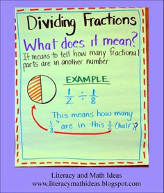 Examples of wall charts and ideas for teaching the division of fractions.