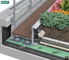 Rooftop Terrace Design, Rooftop Garden, Flat Roof Insulation, Green Roof Benefits, Outside Flooring, Restaurant Layout, Green Roof System, Green Facade, Roof Detail
