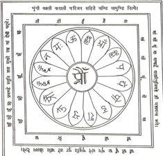 Tantra Art, Black Magic Book, Lord Hanuman Wallpapers, Shri Yantra, Sanskrit Mantra, Hindu Art, Astrology, Promotion, Meditation