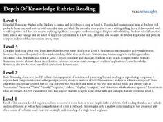 dok-depth-of-knowledge-rubric-reading