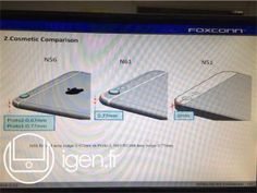 Apple iPhone 6 Specs Leak: Camera, Size and Dimensions
