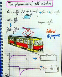 Physics 101, Learn Physics, Physics Concepts, Physics Formulas, Physics Notes, Physics And Mathematics, Civil Engineering Handbook, Engineering Notes, Engineering Science