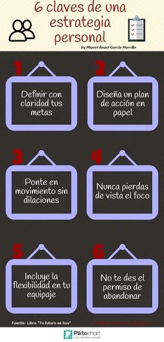 6 claves de una estrategia empresarial #infografia Content Manager, Coaching, Corporate, Personal Branding, Marca Personal, Plans, Self Improvement, Business Tips, Personal Development