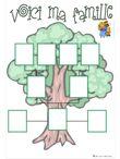 Voici un projet de classe portant sur la famille. Une petite lettre aux parents et un arbre généalogique à remplir.