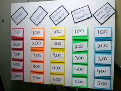 Homemade jeopardy board church pinterest homemade board and the mjelde family homemade workplace jeopardy game solutioingenieria Images
