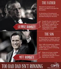 We wouldn't vote for Mitt Romney, but we'd vote for his dad! Here's why. #infographic