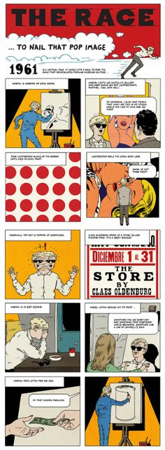 Libros Pop: This is...Warhol (Así es...Warhol) de Catherine Ingram