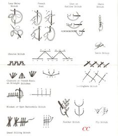 Hand+Embroidery+Stitches | HAND EMBROIDERY TYPES - Embroidery Designs