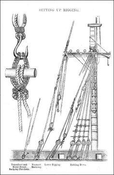www.pinterest.com/1895gunner/ Setting up lanyards
