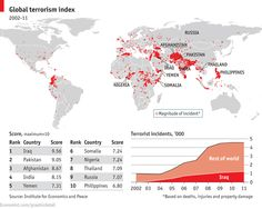 Although terrorist attacks are distributed widely around the world, the majority are concentrated in just a handful of countries. Iraq ranks first based on a five-year weighted average of the number of incidents, deaths, injuries and estimated property damage. But while the number of incidents there have climbed since 2007, deaths have actually declined.