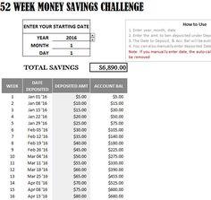 52 Week Money Savings Challenge Budget Templates, Savings Challenge, Bar Chart, Saving Money, Budgeting, Challenges, Save My Money, Bar Graphs, Budget Organization