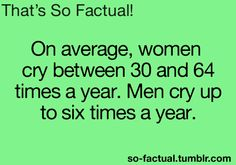not some men....you know who i'm thinking of...:)