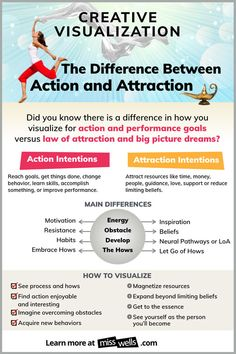 Infographic on the differences between action and law of attraction when you use creative visualization. Visualization Meditation, Creative Visualization, Performance Goals, The Knowing, Divine Timing, Exam Study, Good Grades, Big Picture, Self Development