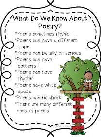 Poetry Unit Updated!