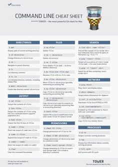 Git command line cheat sheet