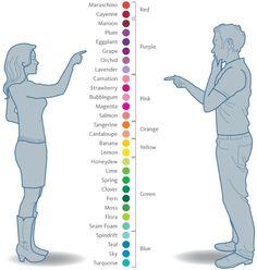 los colores según ella y según él... tal cual.