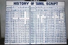 History of Tamil script - Tamil language - Wikipedia Sanskrit Language, Tamil Language, Sanskrit Words, Brahmi Script, Grammar Book Pdf, Ancient Scripts, Language Quotes, Old Letters, India Facts