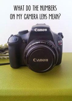 camera lens numbers described