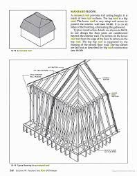 Trusses and engineered building materials from ghk truss for Mansard roof construction details