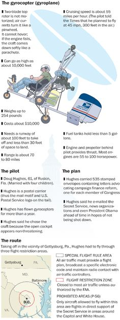 Personal delivery - The Washington Post