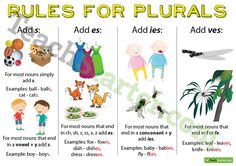 Rules for Plurals – s, es, ies, ves Teaching Resource
