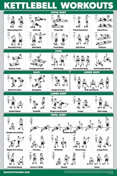 Kettlebell Workout Fitness Poster Laminated - Strength & Cardio Exercise Training Chart - Core - Chest - Legs - Shoulders & Back - Kettlebell Poster - Size Kettlebell Training, Kettlebell Workout Routines, Gym Workout Chart, Cardio Training, Gym Workout Tips, 30 Day Workout Challenge, Track Workout, Kettlebell Program, Kettlebell Challenge