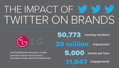 Infographic_twitter_550-teaser