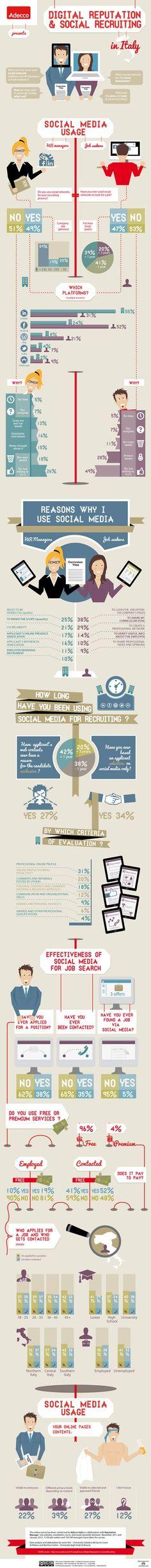 Come Selezionatori e Candidati usano i Social Media in Italia [Infografica]