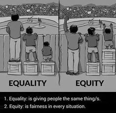 I think that equity is more important than equality.So we should apply equity in every situation rather than equality in every situation☺ Wisdom Quotes, True Quotes, Best Quotes, Motivational Quotes, Inspirational Quotes, Sucess Quotes, Meaningful Pictures, Inspiring Pictures, Faith In Humanity