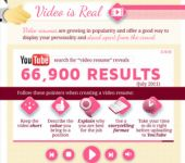 The Resume Revamp: Make it a Video