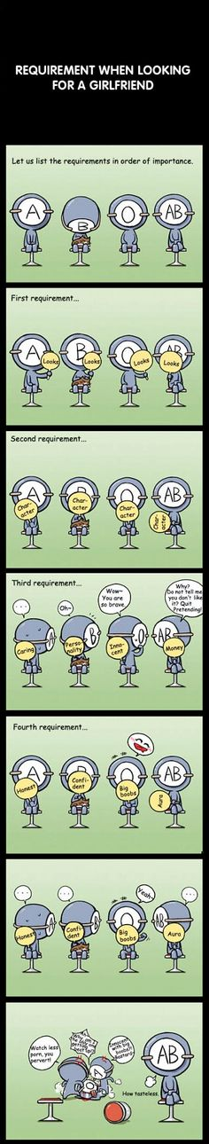 Blood Types Comic: Requirement When Looking For A Girlfriend - this one is funny