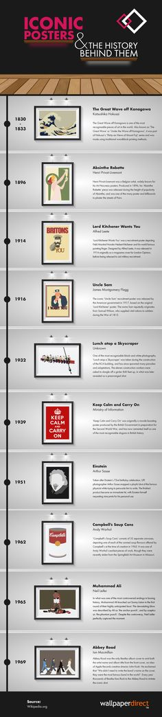 Iconic Posters and the History Behind Them #Infographic
