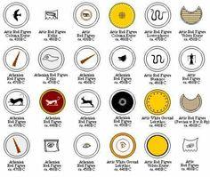 Simbologia escudos griegos