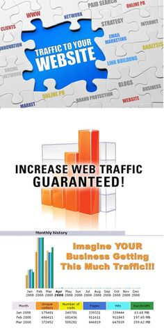 What Targeted Traffic is and How to Drive it to Your Website    If you've been interested in Internet marketing for a while then you have no doubt heard about how important it is to drive traffic to your site.  But traffic alone won't bring in the profits.  What you need is targeted traffic.  http://trafficgeneration.com/