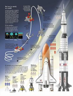 US Spacecrafts and Rockets.